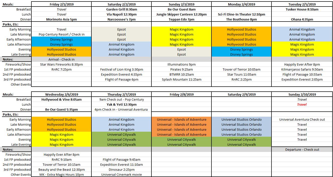 WDW Trip Itinerary Spreadsheet